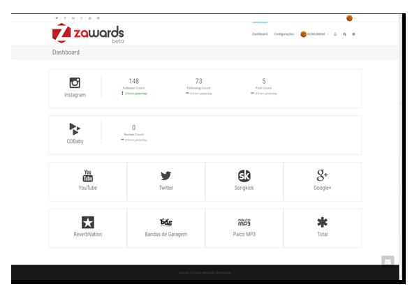 Um dashboard simples e intuitivo